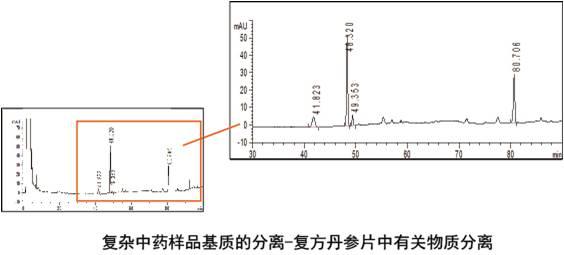 电路 电路图 电子 原理图 564_255