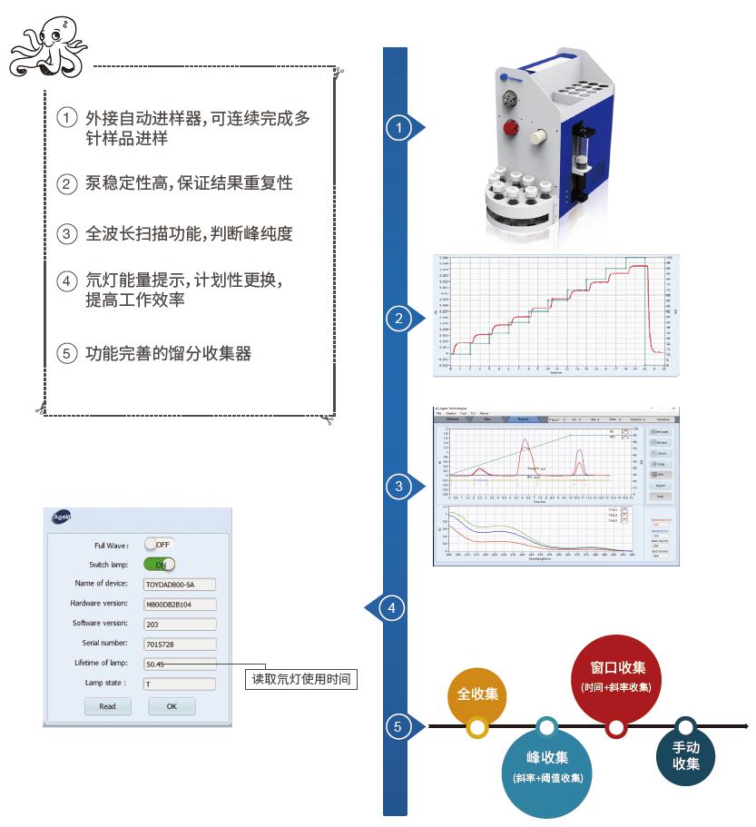 2018-07-26 11_23_15-OCTOPUS Flyer 0725 高清.pdf - Adobe Acrobat Pro DC.png